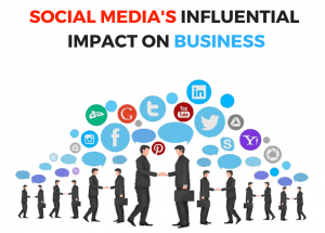 impact-of-social-media-marketing-on-business